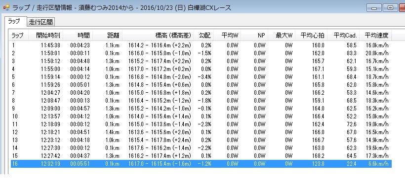 f:id:rockmutsumi:20161025161502j:plain