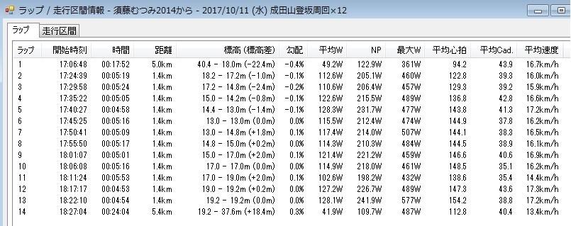 f:id:rockmutsumi:20171101165939j:plain