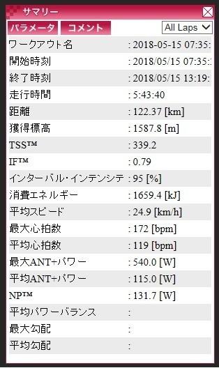 f:id:rockmutsumi:20180521180315j:plain