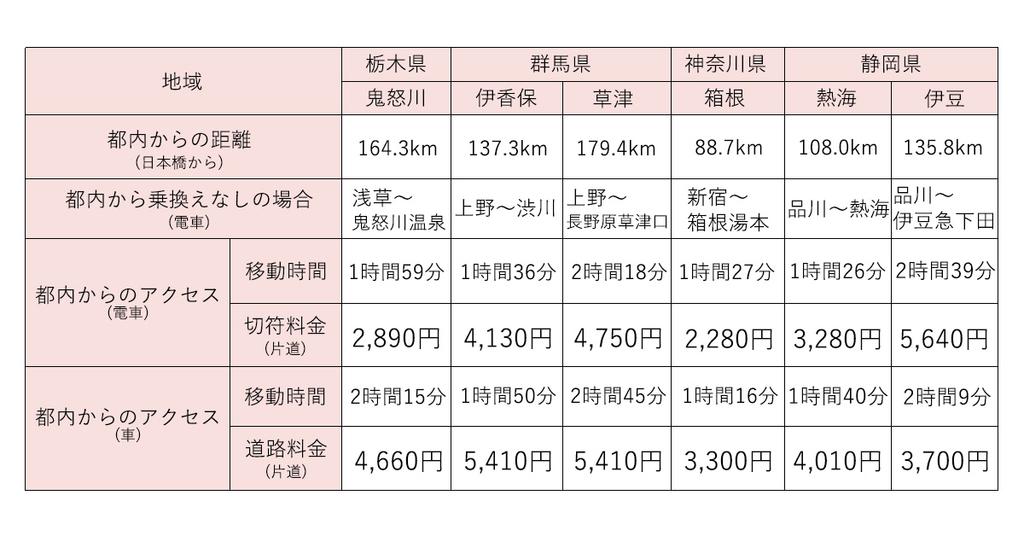 f:id:rockstock_miyazaki:20181019205034j:plain