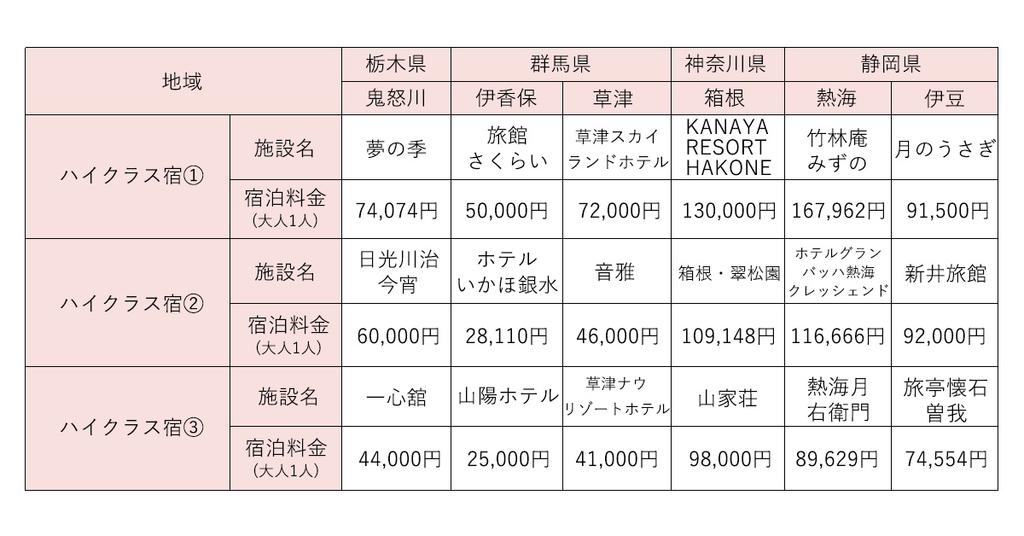 f:id:rockstock_miyazaki:20181019205056j:plain