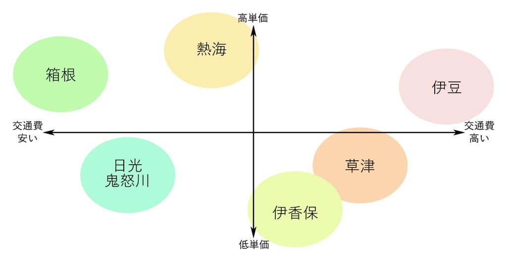 f:id:rockstock_miyazaki:20181019205111j:plain