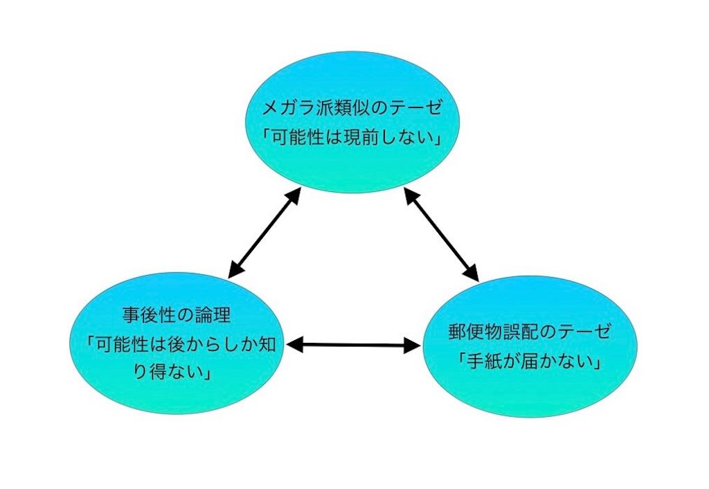 f:id:rodori:20171226002728j:image