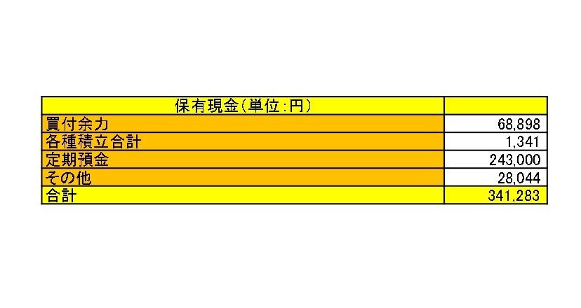 f:id:roka1111:20200229121925j:plain