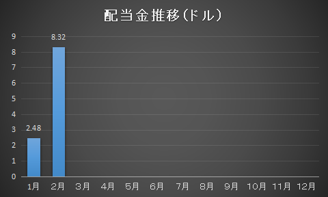 f:id:roka1111:20210227134916p:plain