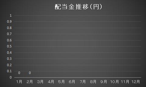 f:id:roka1111:20210227134940p:plain