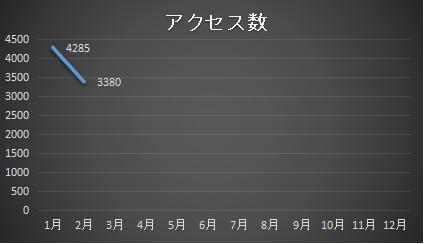 f:id:roka1111:20210302111604p:plain