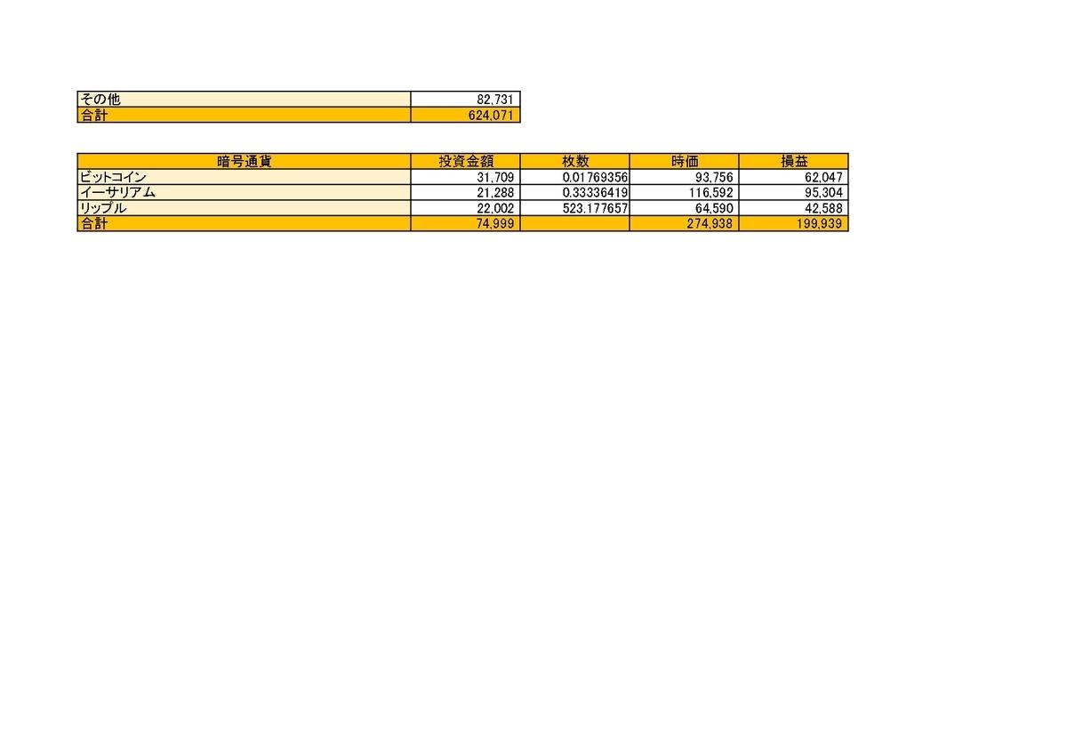 f:id:roka1111:20210829210156j:plain
