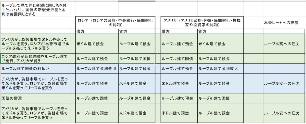 f:id:rokaboNatttsu:20210508165632p:plain
