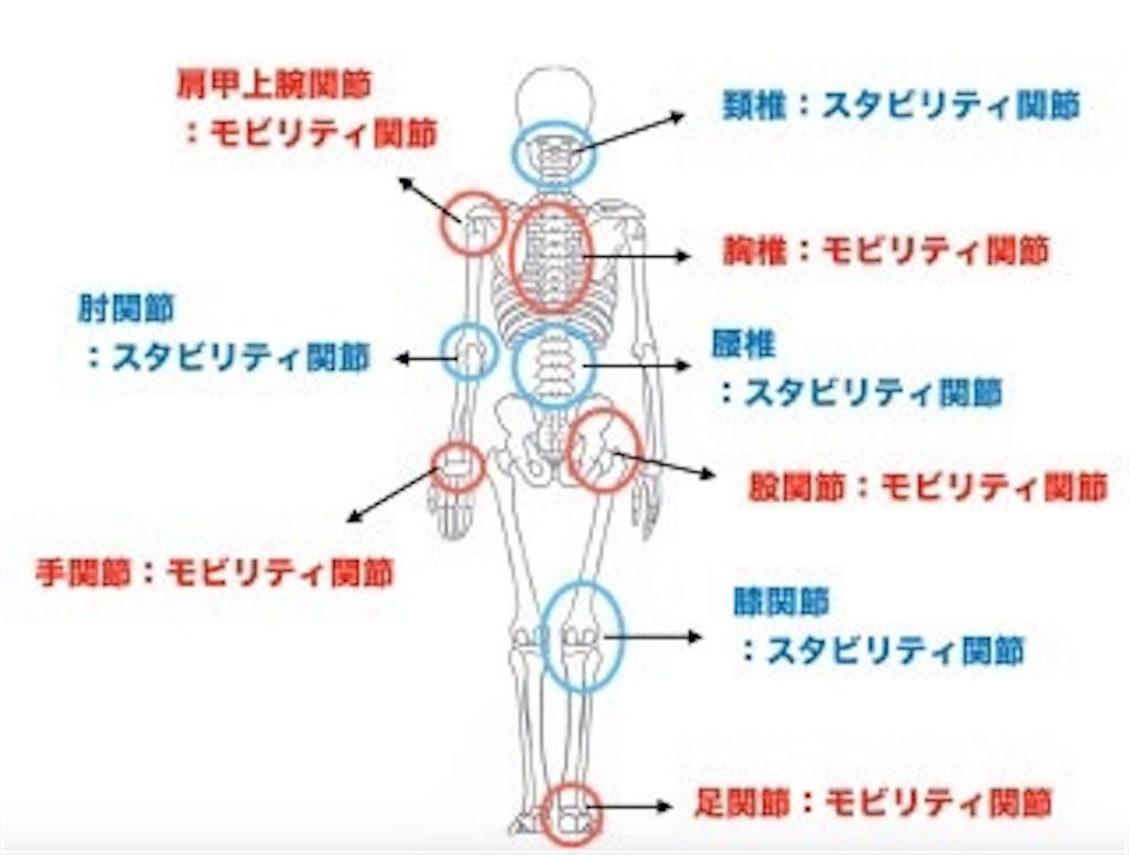 f:id:rokkotsu113:20200718153313j:image
