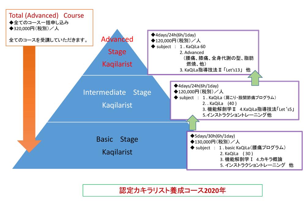 f:id:rokkotsu113:20200810041823p:plain