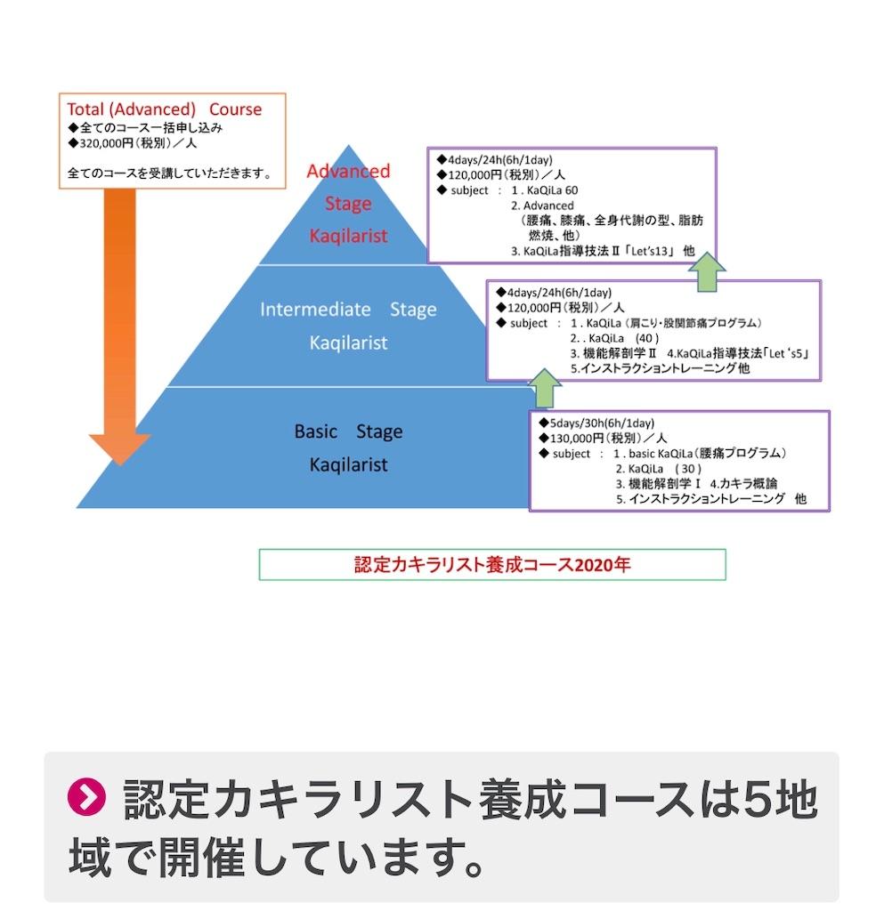 f:id:rokkotsu113:20200818205430j:image