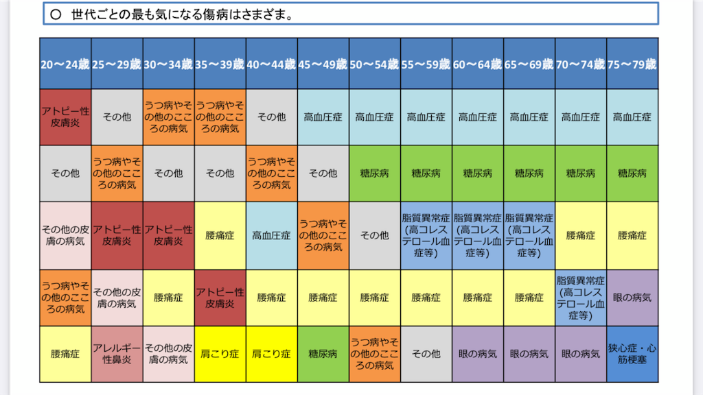 f:id:rokkotsu113:20201127134607p:image