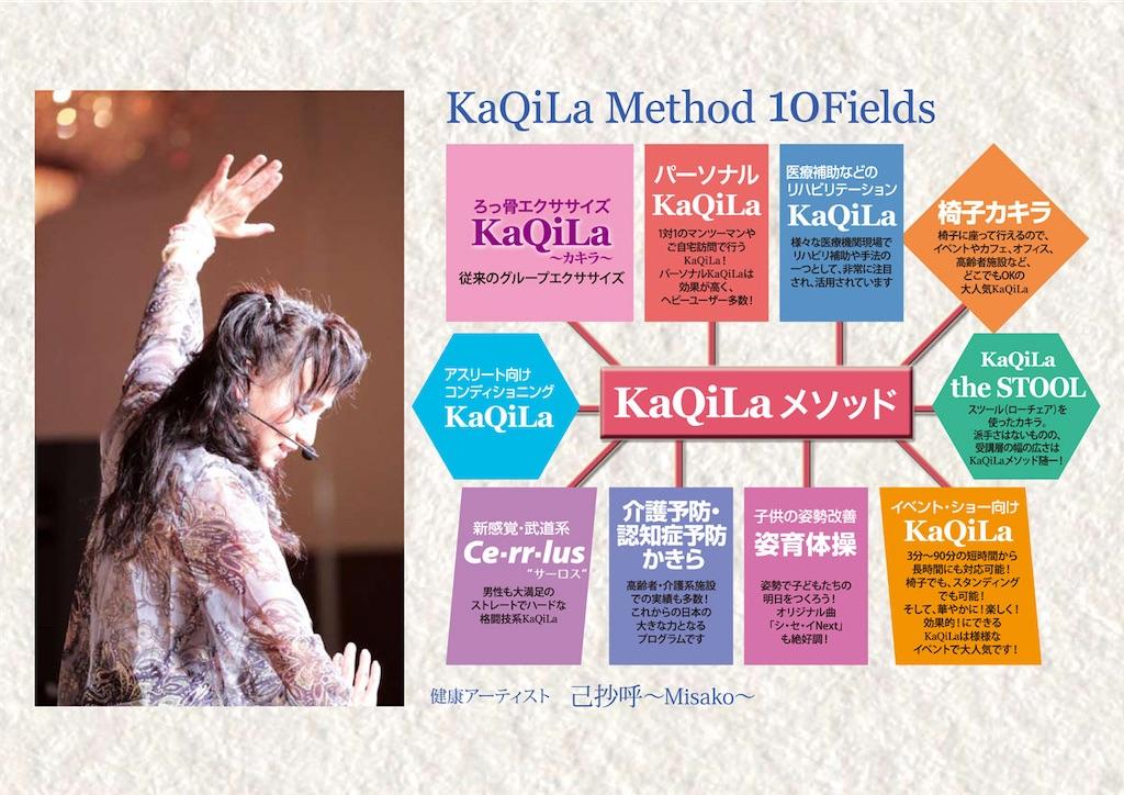 f:id:rokkotsu113:20201127154637j:image