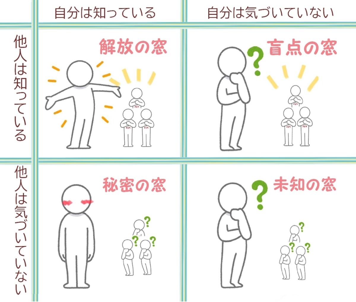 f:id:rokkotsu113:20210914090708j:plain