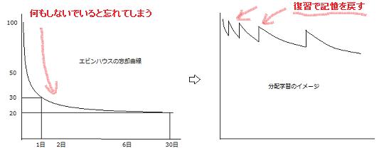 f:id:rokuro690:20141030213242p:plain