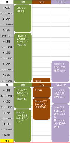 f:id:rokuro690:20150520205832p:plain