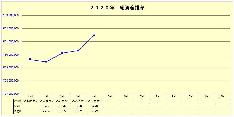 f:id:rokusan-2020:20200527170654j:plain