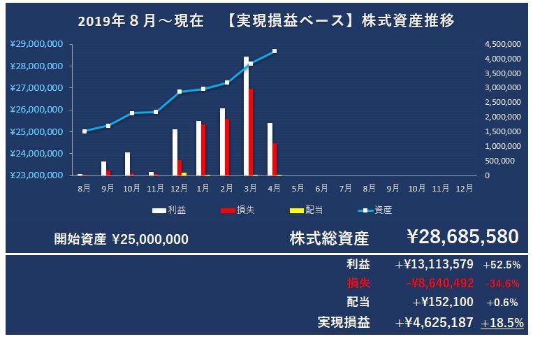 f:id:rokusan-2020:20200527214610j:plain