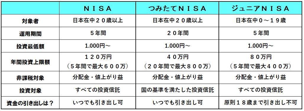 f:id:rokusan-2020:20200602140337j:plain