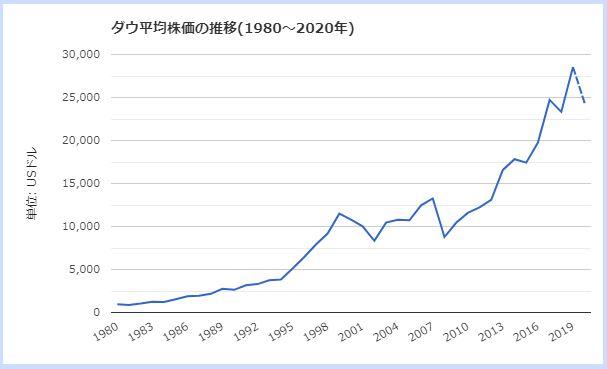 f:id:rokusan-2020:20200603002820j:plain