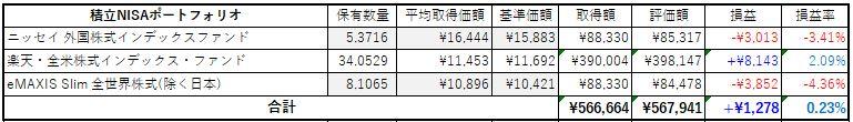 f:id:rokusan-2020:20200603011139j:plain