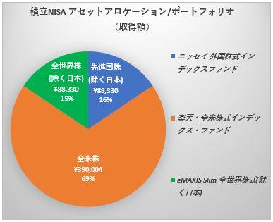 f:id:rokusan-2020:20200723103858j:plain