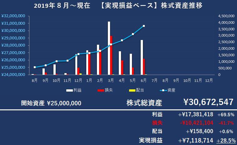 f:id:rokusan-2020:20200723111607j:plain