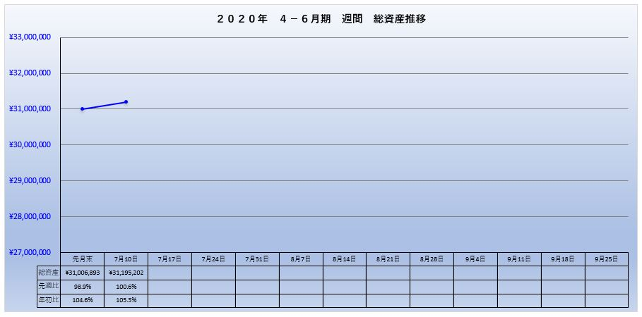 f:id:rokusans:20200702065747j:plain