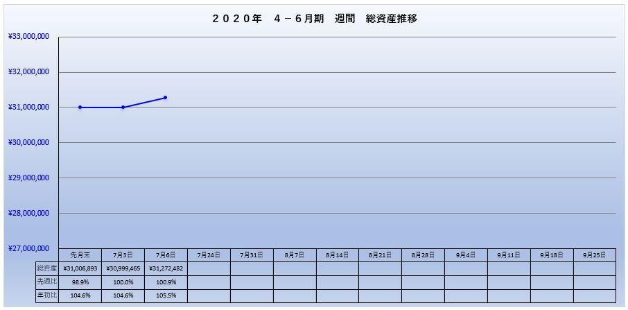 f:id:rokusans:20200706233747j:plain