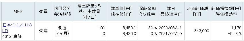 f:id:rokusans:20200815193049j:plain