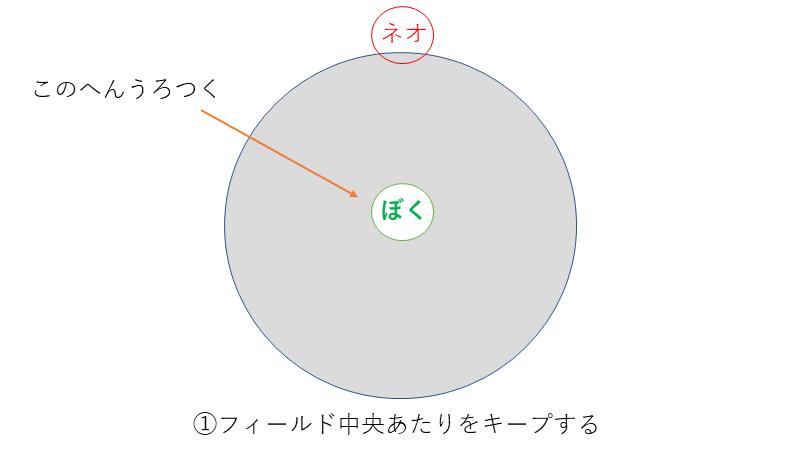 f:id:rokusasu2001:20170930045532p:plain