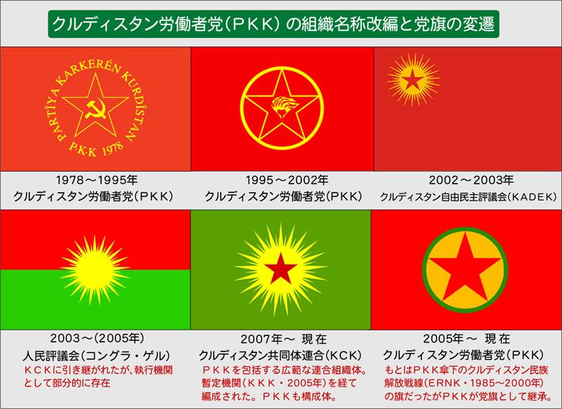動画【PKK・日本語訳】クルディ...