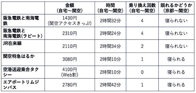 f:id:ronbun365:20170711142311j:plain