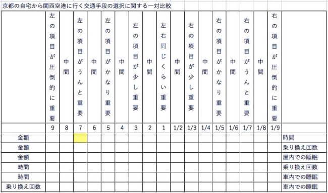 f:id:ronbun365:20170711142453j:plain
