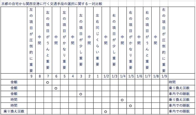 f:id:ronbun365:20170711142514j:plain