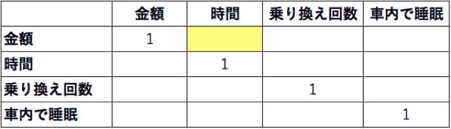 f:id:ronbun365:20170711142548j:plain