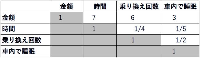 f:id:ronbun365:20170711142601j:plain