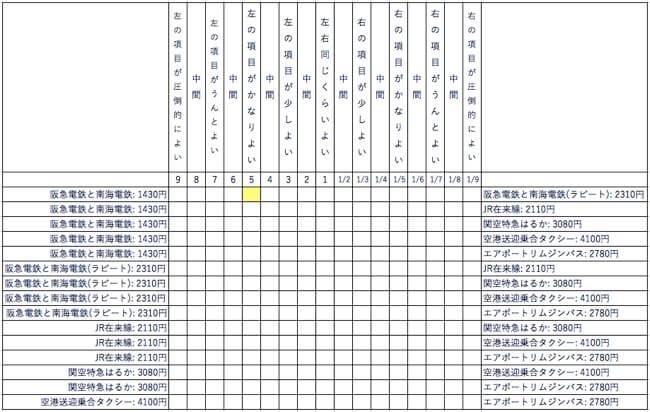 f:id:ronbun365:20170711142617j:plain