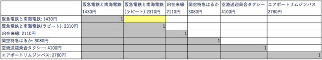 f:id:ronbun365:20170711142657j:plain