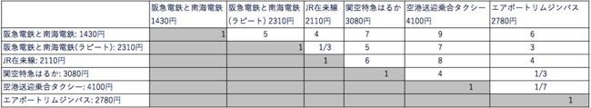 f:id:ronbun365:20170711142708j:plain
