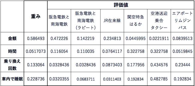 f:id:ronbun365:20170711142733j:plain