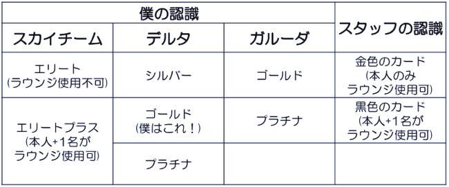 f:id:ronbun365:20170711182750j:plain