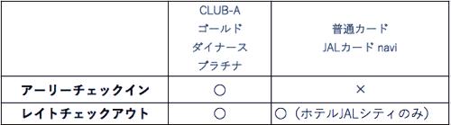 f:id:ronbun365:20170712105806p:plain