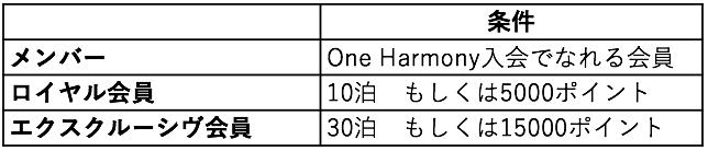 f:id:ronbun365:20170715161416p:plain