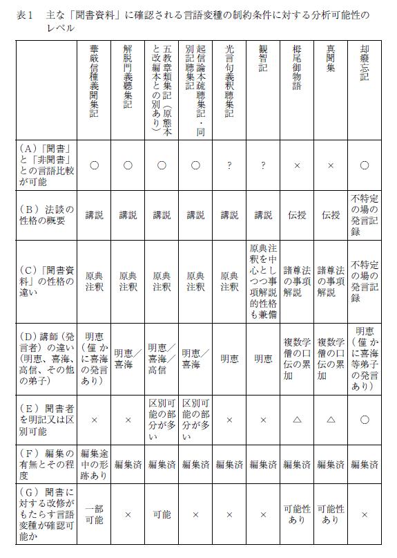 f:id:ronbun_yomu:20180724195310p:plain