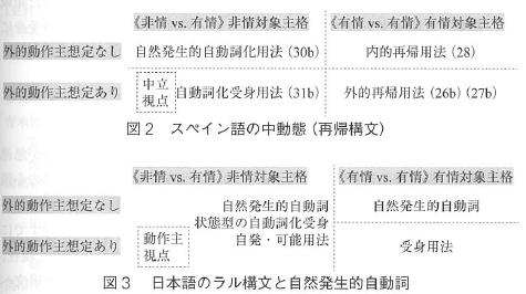 f:id:ronbun_yomu:20180809012503p:plain
