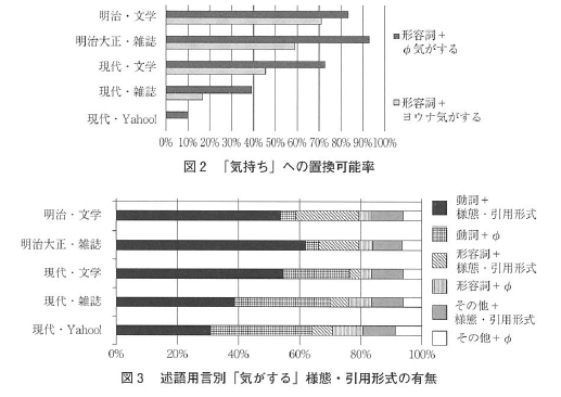 f:id:ronbun_yomu:20180824004420p:plain