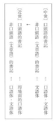 f:id:ronbun_yomu:20180826062810p:plain
