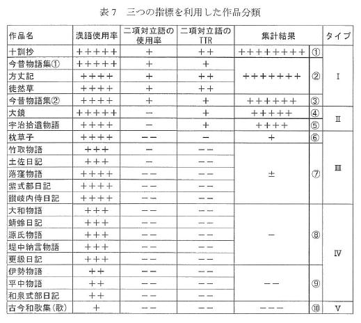 f:id:ronbun_yomu:20180907180839p:plain